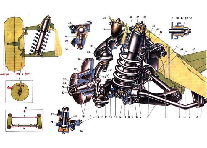 ЛАДА 2106 (ВАЗ 2106) Передняя подвеска.
